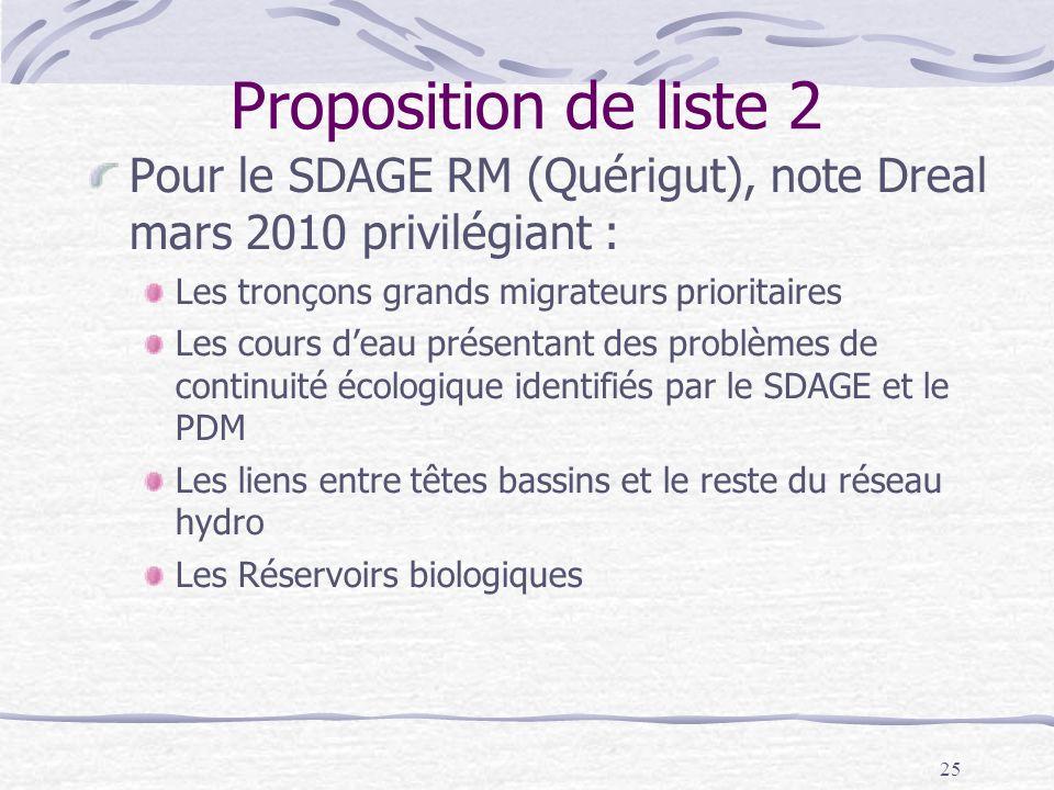 25 Proposition de liste 2 Pour le SDAGE RM (Quérigut), note Dreal mars 2010 privilégiant : Les tronçons grands migrateurs prioritaires Les cours deau