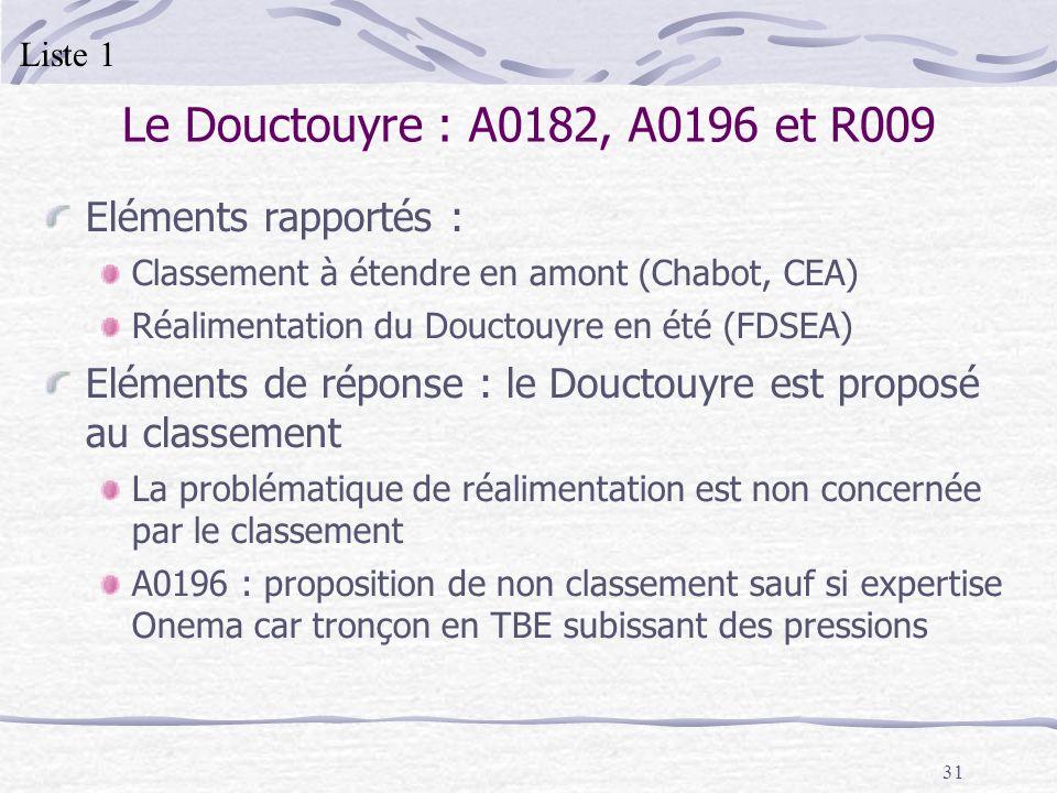 31 Le Douctouyre : A0182, A0196 et R009 Eléments rapportés : Classement à étendre en amont (Chabot, CEA) Réalimentation du Douctouyre en été (FDSEA) E