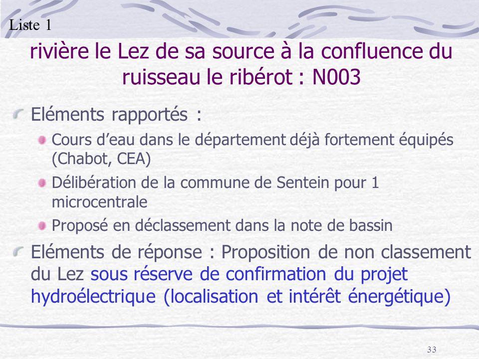 33 rivière le Lez de sa source à la confluence du ruisseau le ribérot : N003 Eléments rapportés : Cours deau dans le département déjà fortement équipé