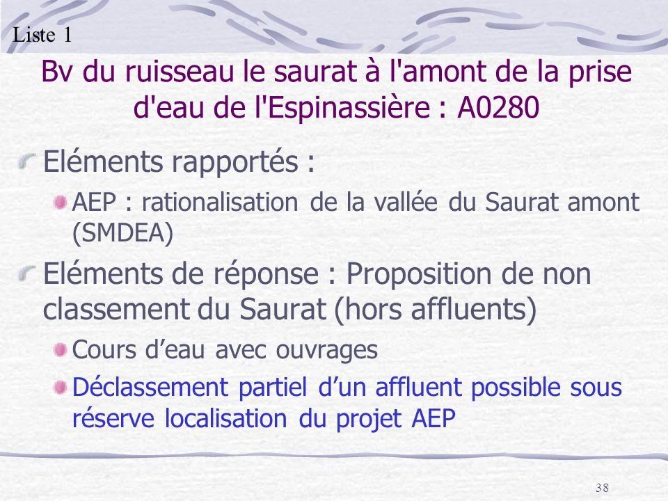 38 Bv du ruisseau le saurat à l'amont de la prise d'eau de l'Espinassière : A0280 Eléments rapportés : AEP : rationalisation de la vallée du Saurat am