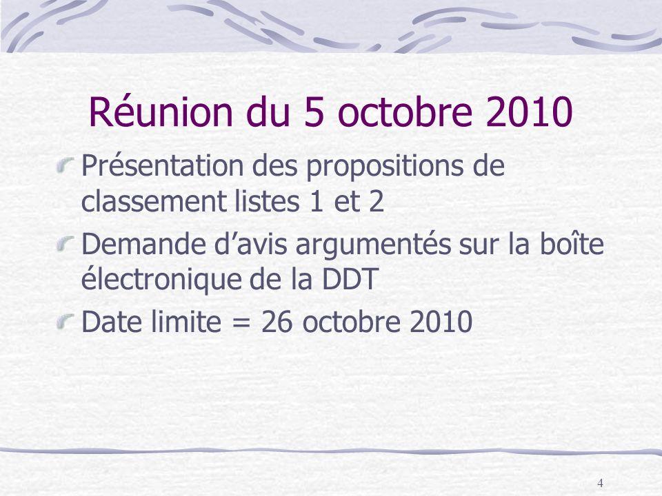 4 Réunion du 5 octobre 2010 Présentation des propositions de classement listes 1 et 2 Demande davis argumentés sur la boîte électronique de la DDT Dat