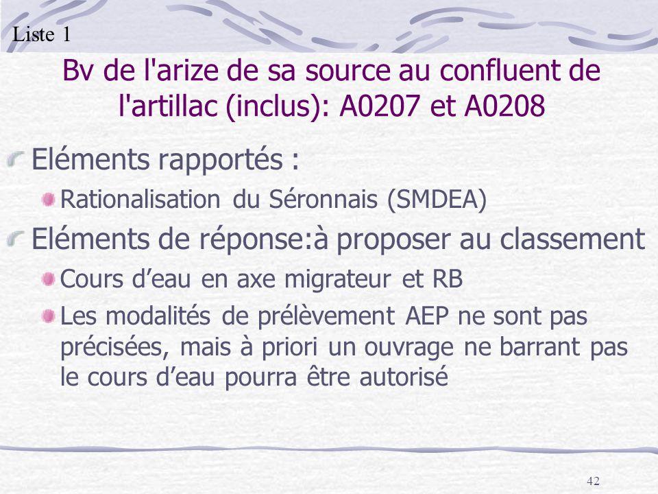 42 Bv de l'arize de sa source au confluent de l'artillac (inclus): A0207 et A0208 Eléments rapportés : Rationalisation du Séronnais (SMDEA) Eléments d