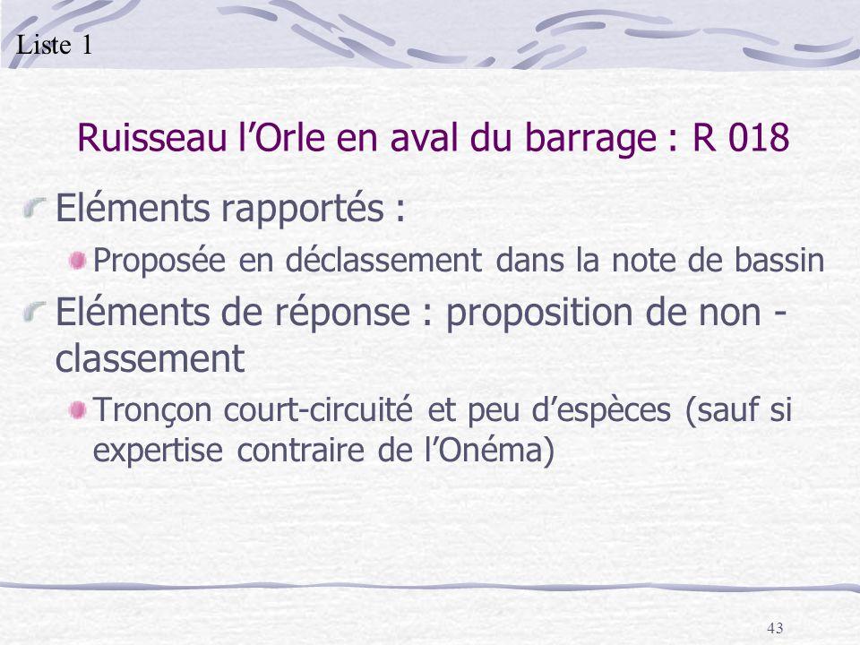 43 Ruisseau lOrle en aval du barrage : R 018 Eléments rapportés : Proposée en déclassement dans la note de bassin Eléments de réponse : proposition de