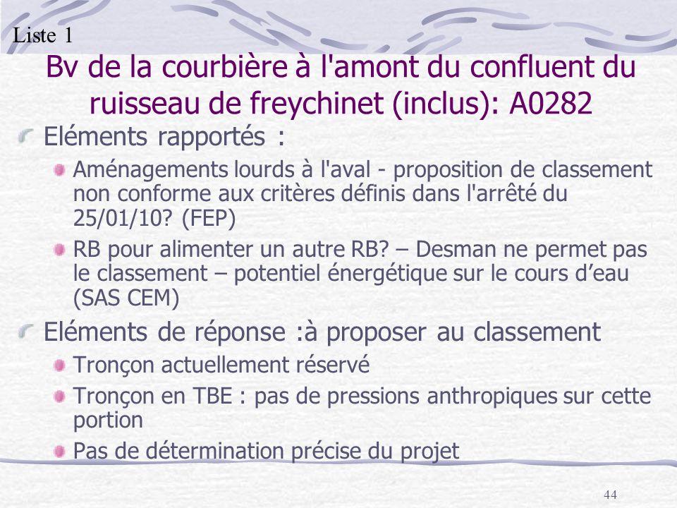 44 Bv de la courbière à l'amont du confluent du ruisseau de freychinet (inclus): A0282 Eléments rapportés : Aménagements lourds à l'aval - proposition