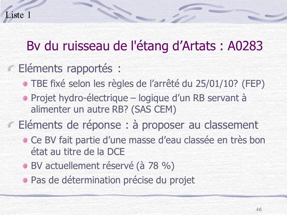 46 Bv du ruisseau de l'étang dArtats : A0283 Eléments rapportés : TBE fixé selon les règles de larrêté du 25/01/10? (FEP) Projet hydro-électrique – lo