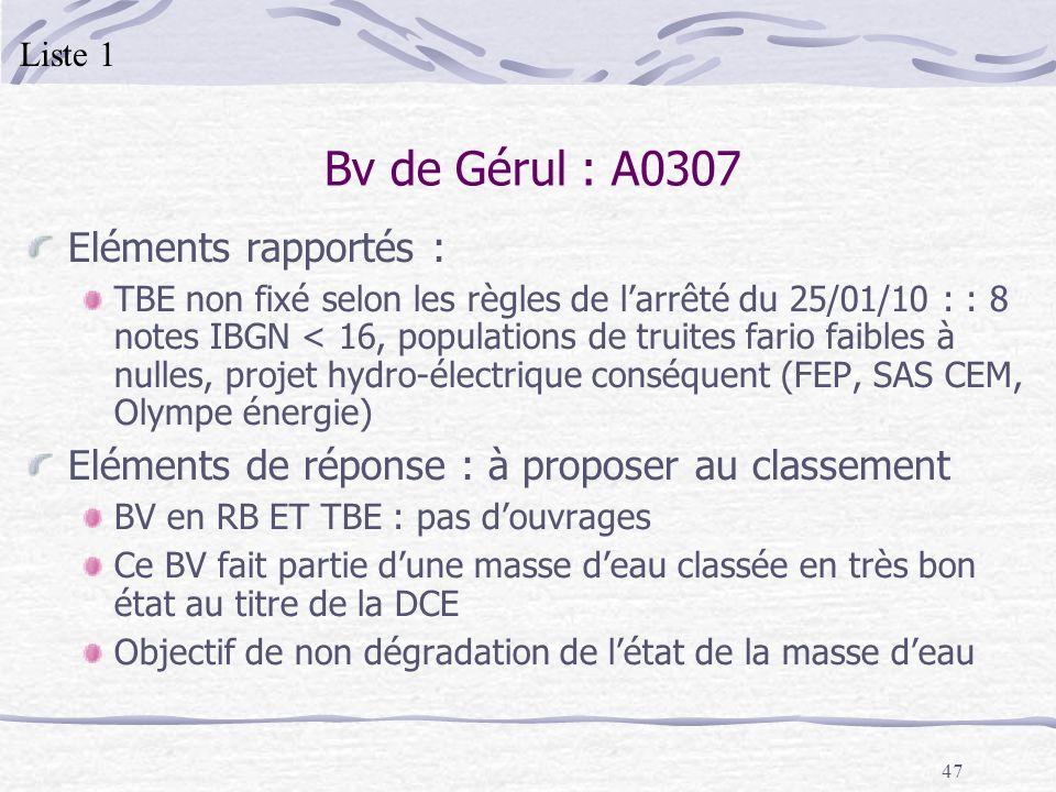 47 Bv de Gérul : A0307 Eléments rapportés : TBE non fixé selon les règles de larrêté du 25/01/10 : : 8 notes IBGN < 16, populations de truites fario f