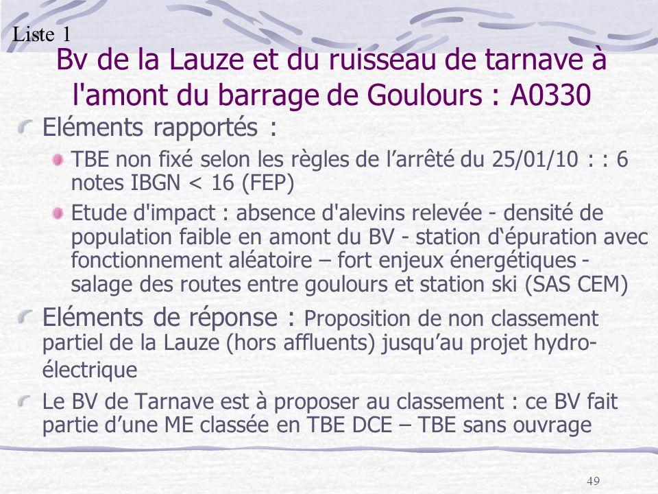 49 Bv de la Lauze et du ruisseau de tarnave à l'amont du barrage de Goulours : A0330 Eléments rapportés : TBE non fixé selon les règles de larrêté du