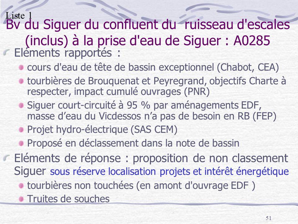 51 Bv du Siguer du confluent du ruisseau d'escales (inclus) à la prise d'eau de Siguer : A0285 Eléments rapportés : cours d'eau de tête de bassin exce