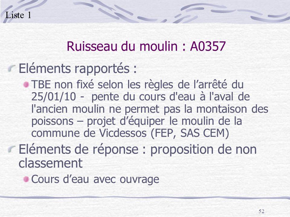 52 Ruisseau du moulin : A0357 Eléments rapportés : TBE non fixé selon les règles de larrêté du 25/01/10 - pente du cours d'eau à l'aval de l'ancien mo