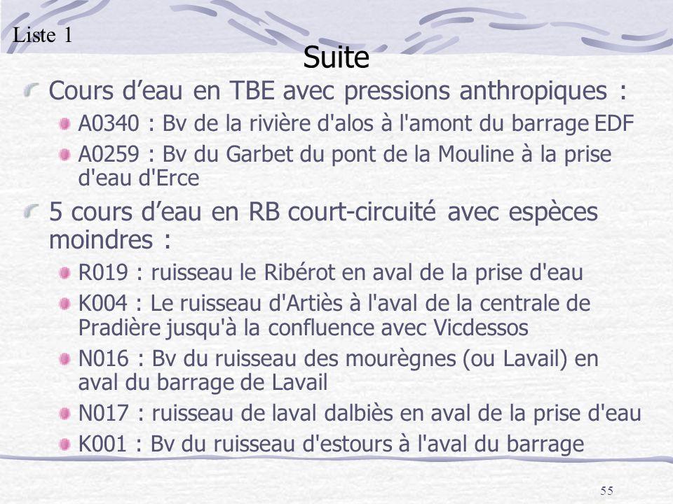 55 Suite Cours deau en TBE avec pressions anthropiques : A0340 : Bv de la rivière d'alos à l'amont du barrage EDF A0259 : Bv du Garbet du pont de la M