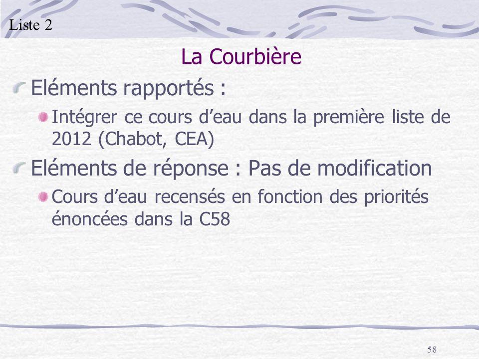 58 La Courbière Eléments rapportés : Intégrer ce cours deau dans la première liste de 2012 (Chabot, CEA) Eléments de réponse : Pas de modification Cou