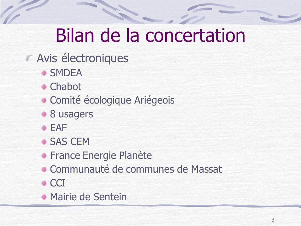 6 Bilan de la concertation Avis électroniques SMDEA Chabot Comité écologique Ariégeois 8 usagers EAF SAS CEM France Energie Planète Communauté de comm