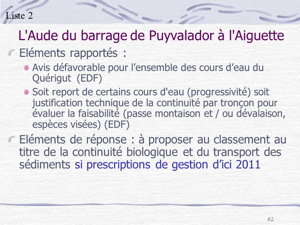 62 L'Aude du barrage de Puyvalador à l'Aiguette Eléments rapportés : Avis défavorable pour lensemble des cours deau du Quérigut (EDF) Soit report de c