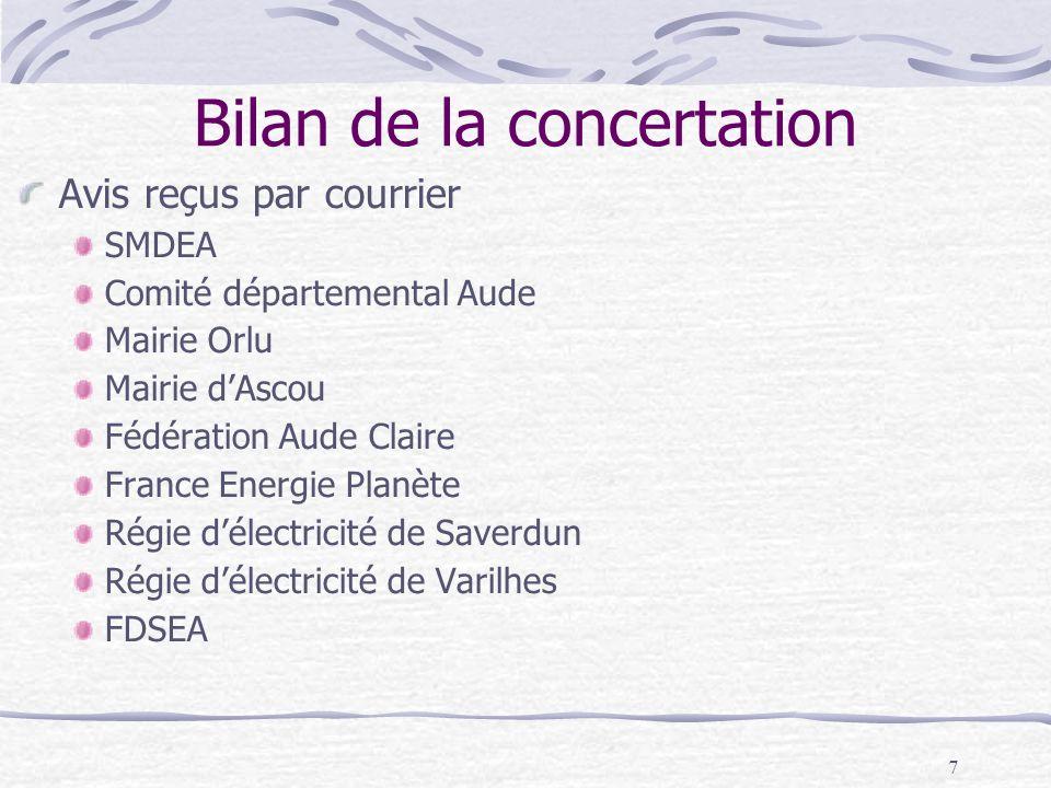 7 Bilan de la concertation Avis reçus par courrier SMDEA Comité départemental Aude Mairie Orlu Mairie dAscou Fédération Aude Claire France Energie Pla