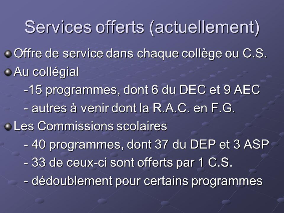 Services offerts (actuellement) Offre de service dans chaque collège ou C.S. Au collégial -15 programmes, dont 6 du DEC et 9 AEC -15 programmes, dont
