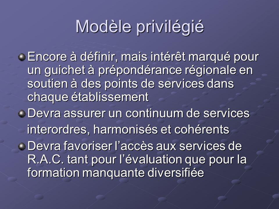 Modèle privilégié Encore à définir, mais intérêt marqué pour un guichet à prépondérance régionale en soutien à des points de services dans chaque étab