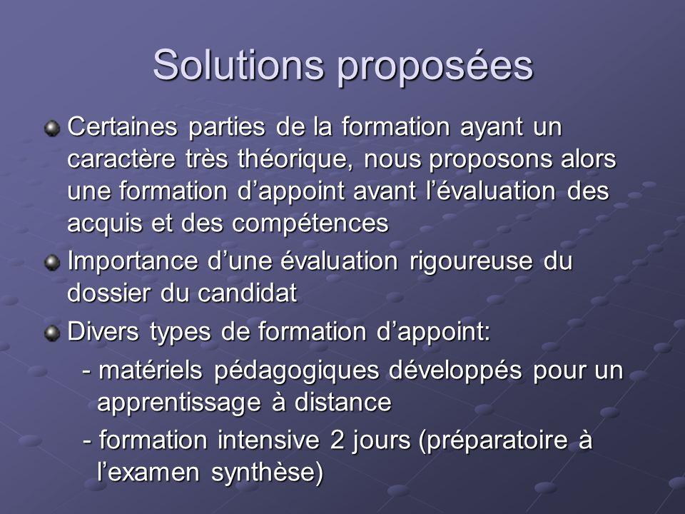 Solutions proposées Certaines parties de la formation ayant un caractère très théorique, nous proposons alors une formation dappoint avant lévaluation