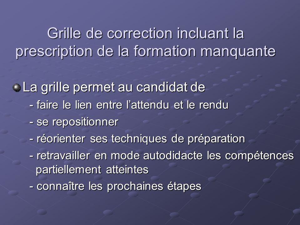 Grille de correction incluant la prescription de la formation manquante La grille permet au candidat de - faire le lien entre lattendu et le rendu - f
