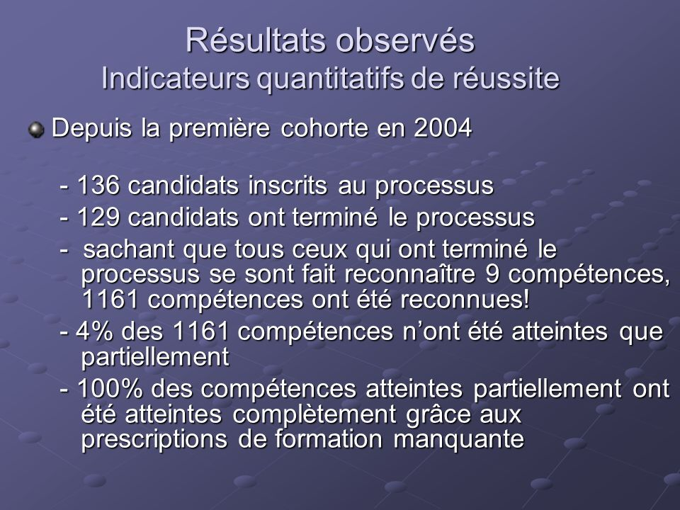 Résultats observés Indicateurs quantitatifs de réussite Depuis la première cohorte en 2004 - 136 candidats inscrits au processus - 129 candidats ont t