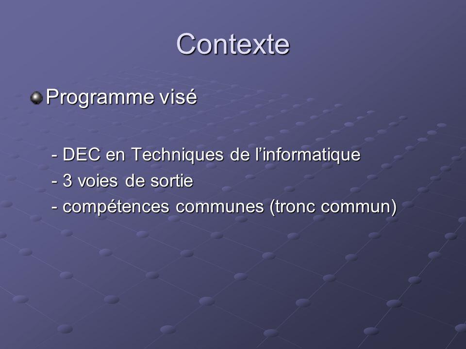 Contexte Programme visé - DEC en Techniques de linformatique - 3 voies de sortie - compétences communes (tronc commun)