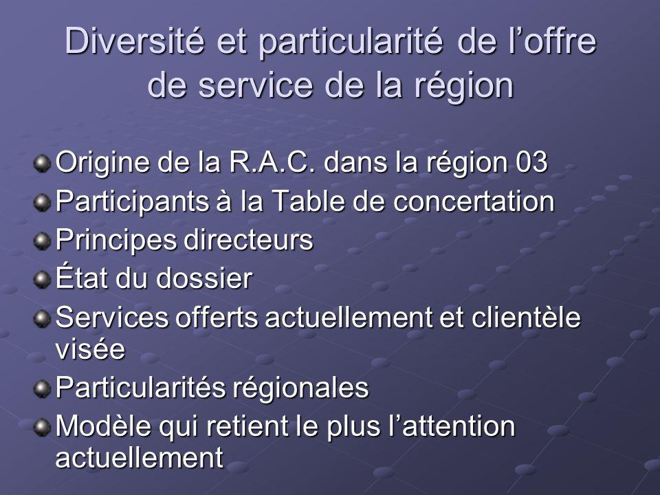 Diversité et particularité de loffre de service de la région Origine de la R.A.C. dans la région 03 Participants à la Table de concertation Principes