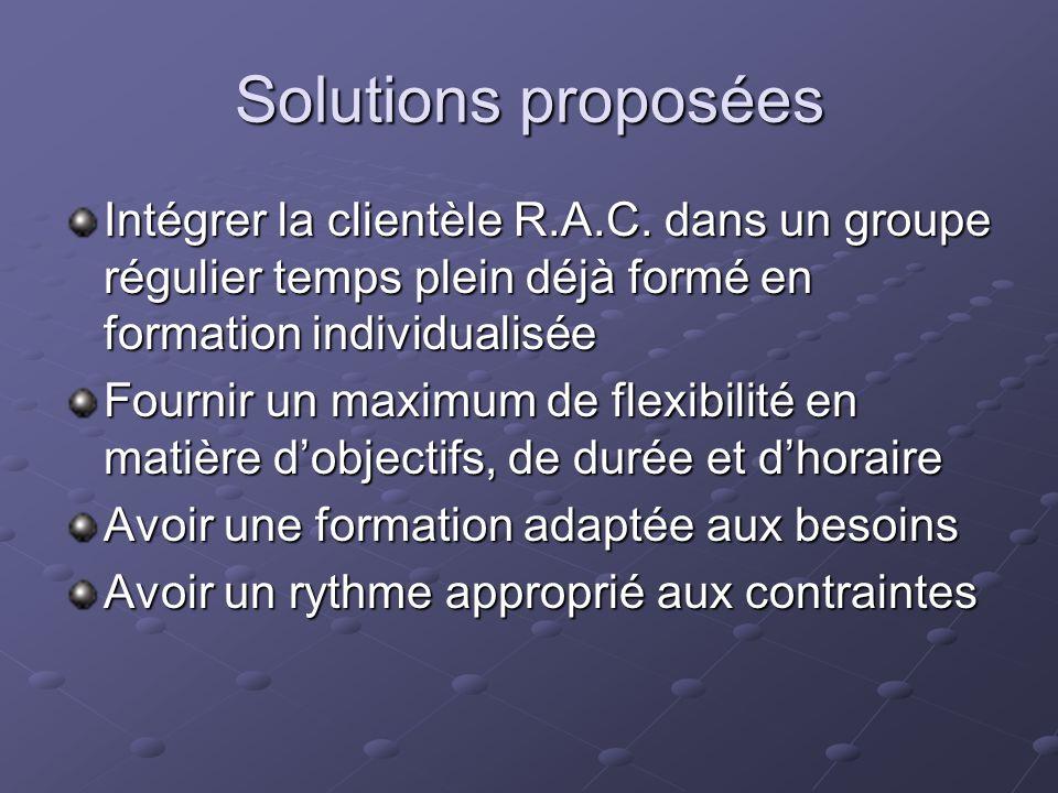 Solutions proposées Intégrer la clientèle R.A.C. dans un groupe régulier temps plein déjà formé en formation individualisée Fournir un maximum de flex