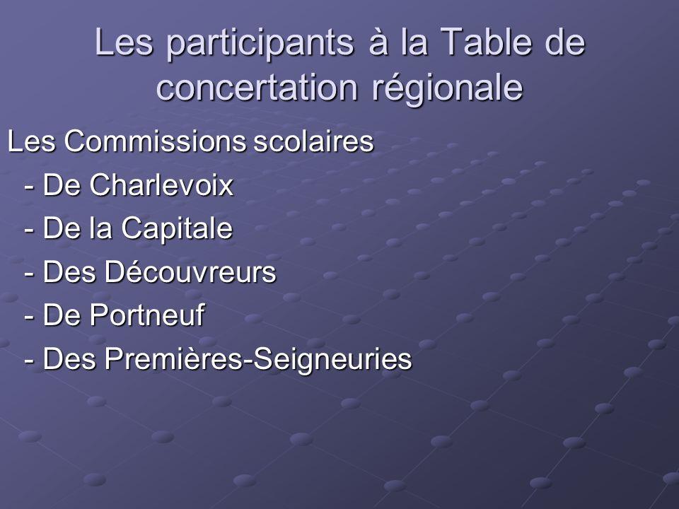 Les participants à la Table de concertation régionale Les Commissions scolaires - De Charlevoix - De Charlevoix - De la Capitale - De la Capitale - De
