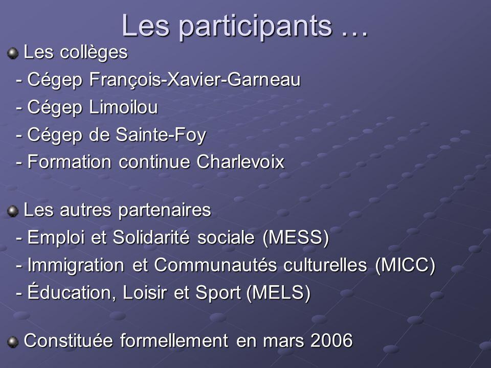 Les participants … Les collèges - Cégep François-Xavier-Garneau - Cégep François-Xavier-Garneau - Cégep Limoilou - Cégep Limoilou - Cégep de Sainte-Fo