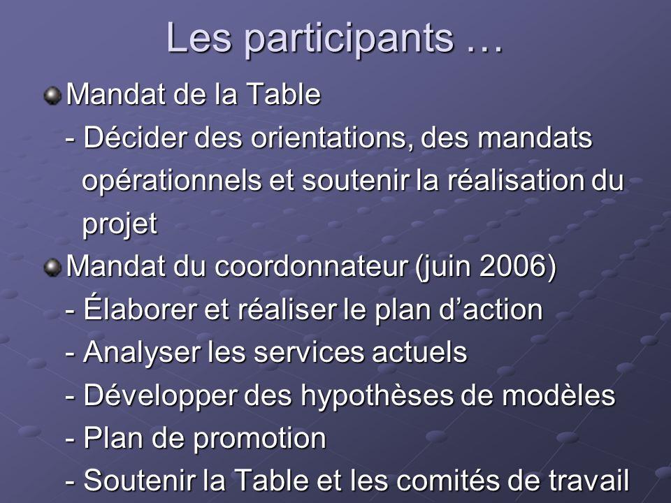 Les participants … Mandat de la Table - Décider des orientations, des mandats - Décider des orientations, des mandats opérationnels et soutenir la réa