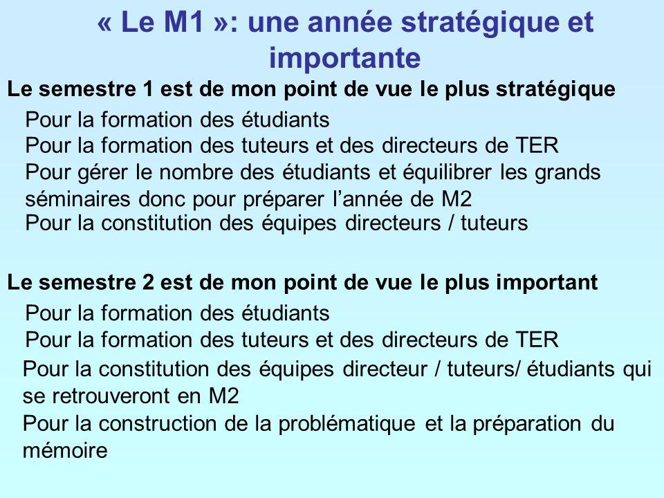 Le semestre 1 est de mon point de vue le plus stratégique « Le M1 »: une année stratégique et importante Pour la formation des étudiants Pour gérer le