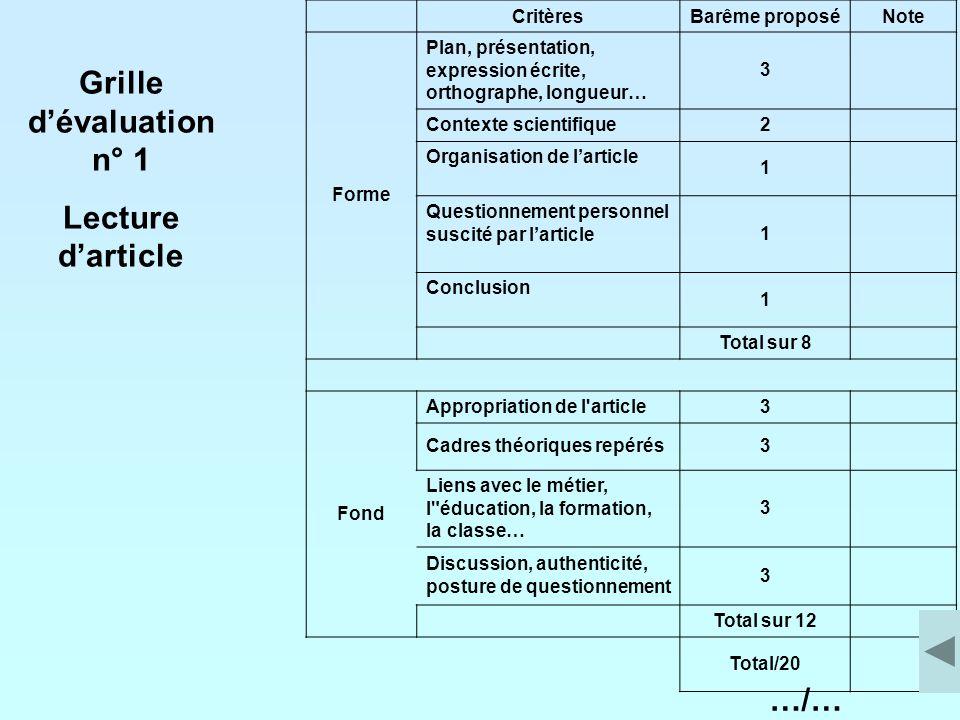Grille dévaluation n° 1 Lecture darticle CritèresBarême proposéNote Forme Plan, présentation, expression écrite, orthographe, longueur… 3 Contexte sci