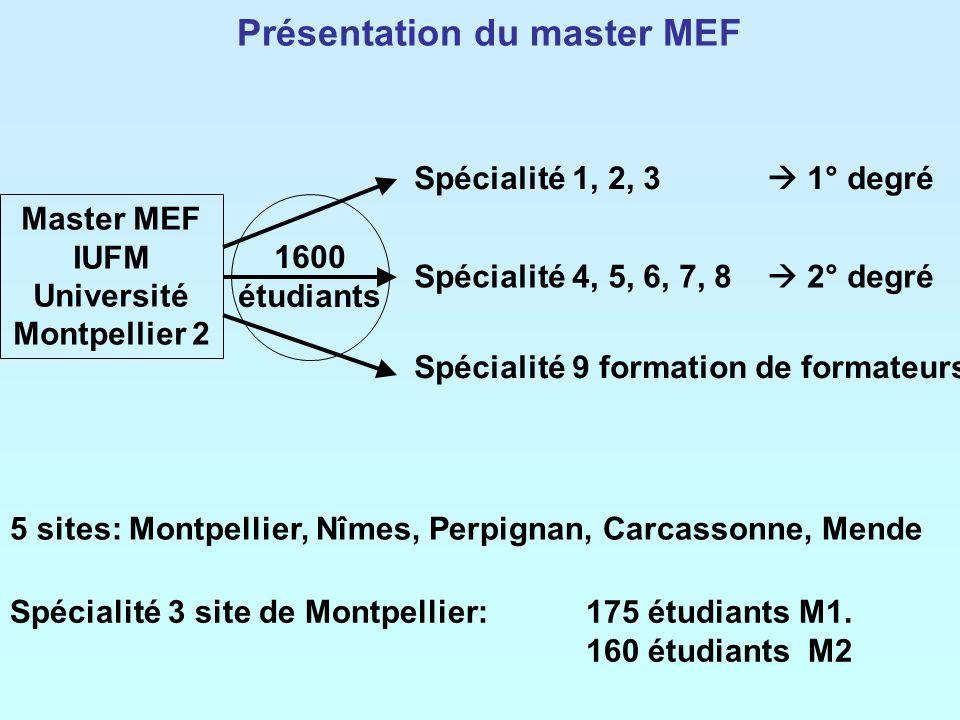 Master MEF IUFM Université Montpellier 2 Spécialité 1, 2, 3 1° degré Spécialité 4, 5, 6, 7, 8 2° degré Spécialité 9 formation de formateurs 5 sites: M