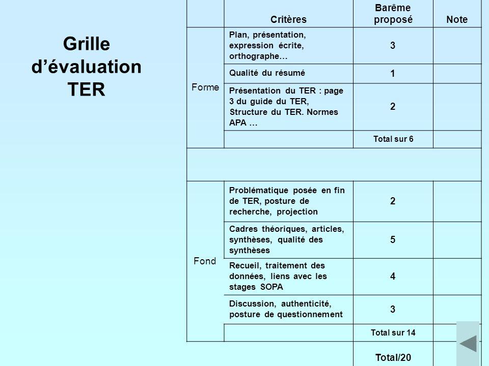 Grille dévaluation TER Nom Prénom : Spécialité Sujet : Critères Barême proposéNote Forme Plan, présentation, expression écrite, orthographe… 3 Qualité