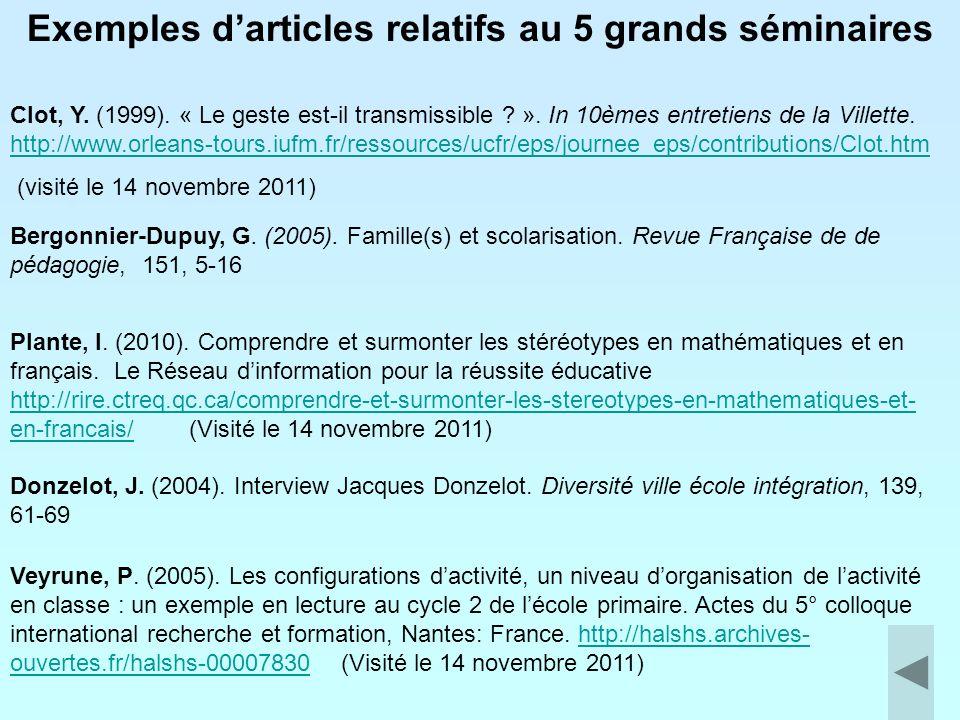 Exemples darticles relatifs au 5 grands séminaires Clot, Y. (1999). « Le geste est-il transmissible ? ». In 10èmes entretiens de la Villette. http://w