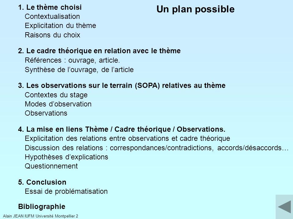 1. Le thème choisi 2. Le cadre théorique en relation avec le thème 3. Les observations sur le terrain (SOPA) relatives au thème 5. Conclusion Bibliogr