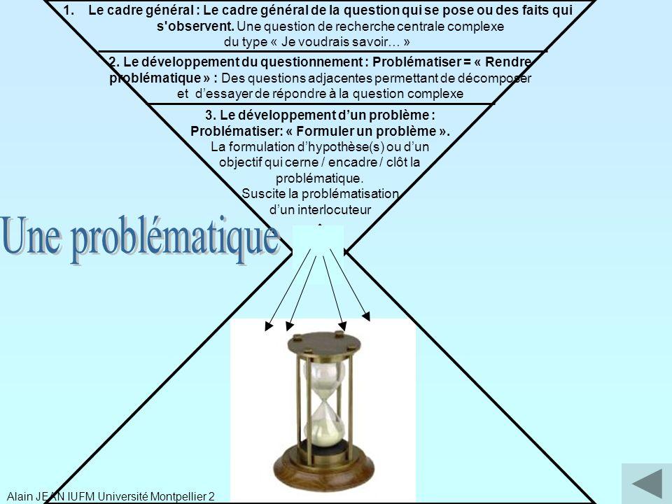 1.Le cadre général : Le cadre général de la question qui se pose ou des faits qui s'observent. Une question de recherche centrale complexe du type « J