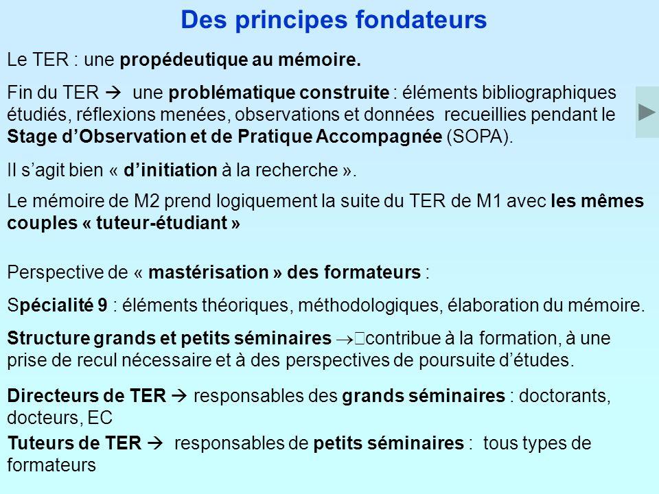 Des principes fondateurs Le TER : une propédeutique au mémoire. Fin du TER une problématique construite : éléments bibliographiques étudiés, réflexion