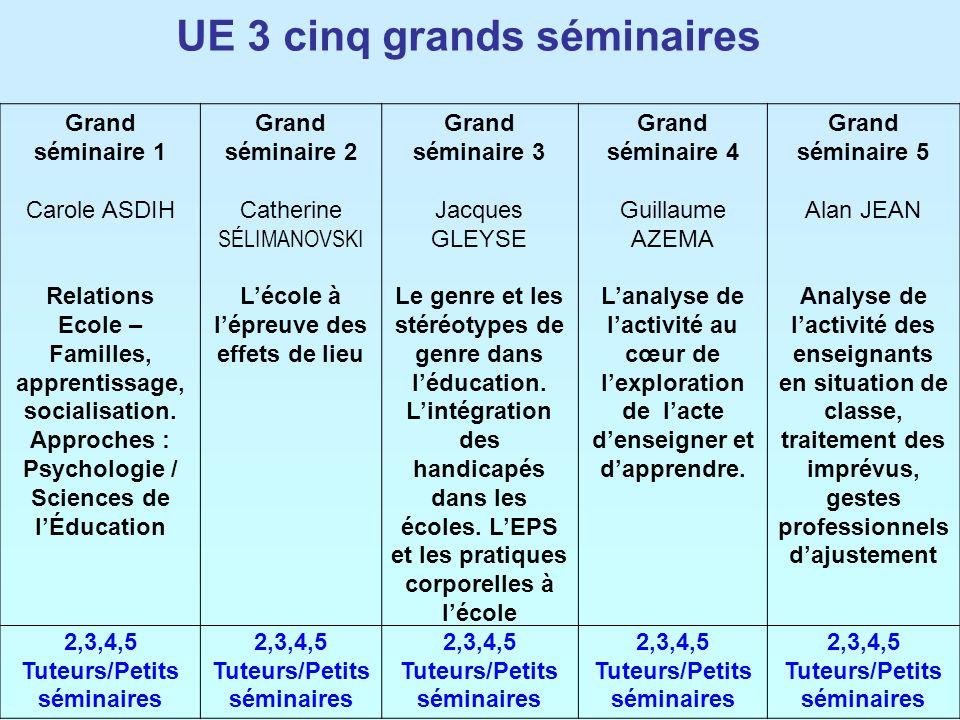 Dates14h-16h ou 13h-15h16h-18h ou 15h-17h 21 septembre CM1 (Alain Jean) (1h) Présentation générale de lUE.