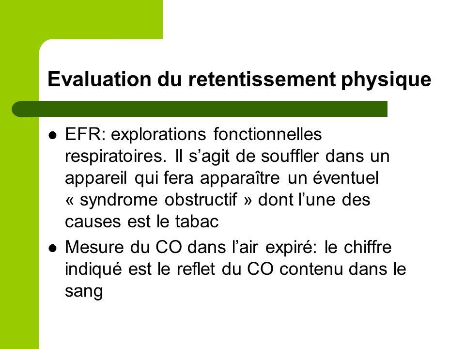 Evaluation du retentissement physique EFR: explorations fonctionnelles respiratoires. Il sagit de souffler dans un appareil qui fera apparaître un éve