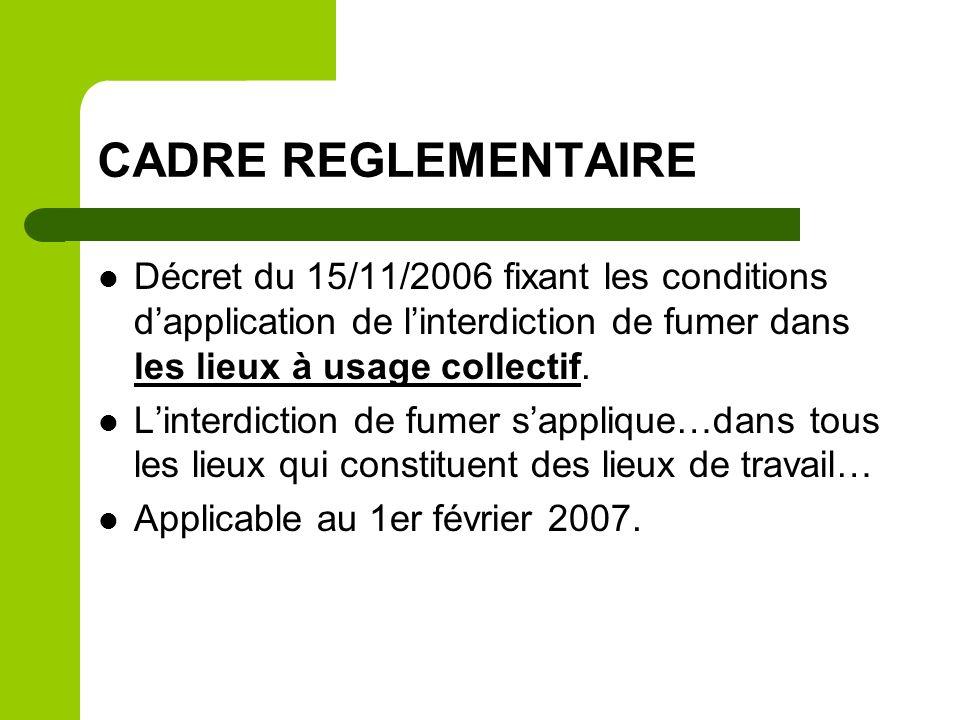 CADRE REGLEMENTAIRE Décret du 15/11/2006 fixant les conditions dapplication de linterdiction de fumer dans les lieux à usage collectif. Linterdiction