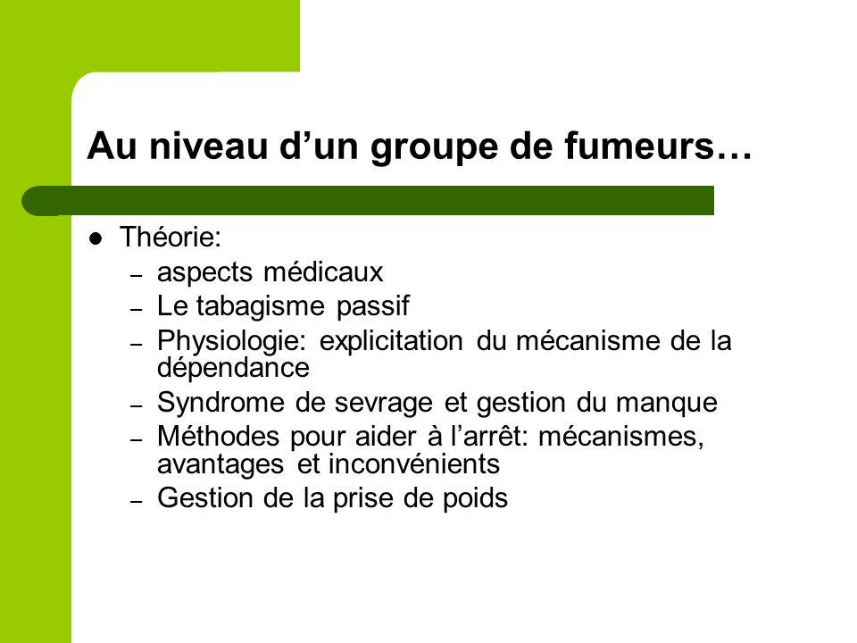 Au niveau dun groupe de fumeurs… Théorie: – aspects médicaux – Le tabagisme passif – Physiologie: explicitation du mécanisme de la dépendance – Syndro