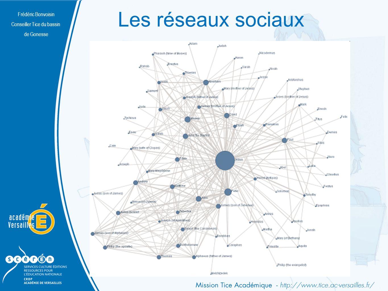 Frédéric Bonvoisin Conseiller Tice du bassin de Gonesse Les réseaux sociaux Frédéric Bonvoisin Conseiller Tice du bassin de Gonesse