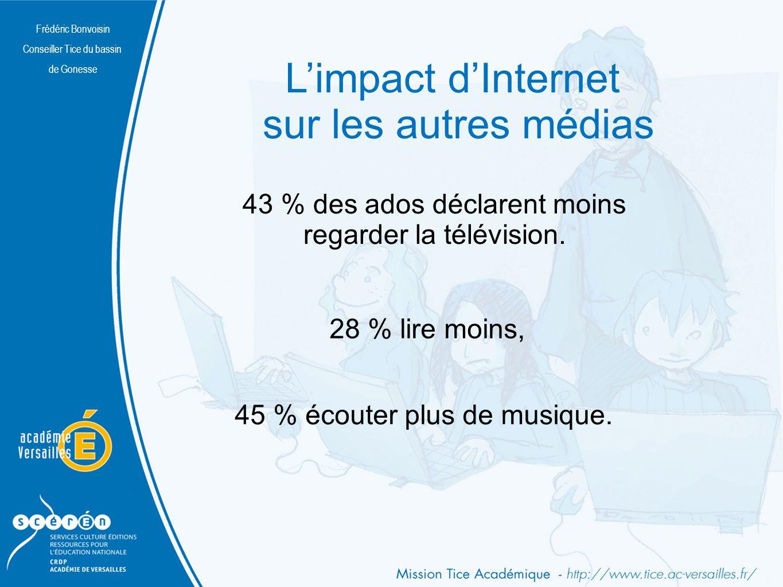 Frédéric Bonvoisin Conseiller Tice du bassin de Gonesse Limpact dInternet sur les autres médias Frédéric Bonvoisin Conseiller Tice du bassin de Gonesse 45 % écouter plus de musique.