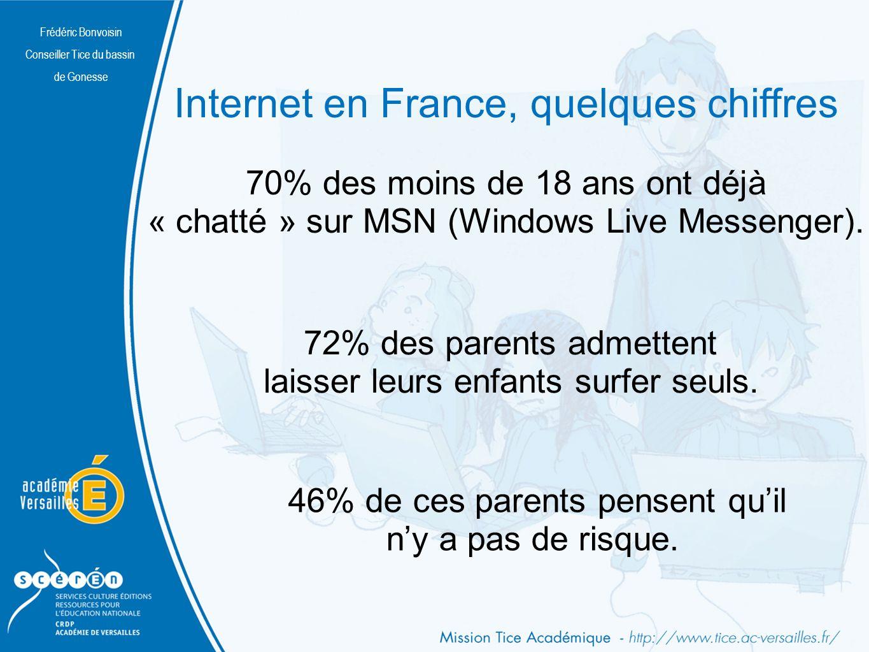 Frédéric Bonvoisin Conseiller Tice du bassin de Gonesse Internet en France, quelques chiffres 70% des moins de 18 ans ont déjà « chatté » sur MSN (Windows Live Messenger).