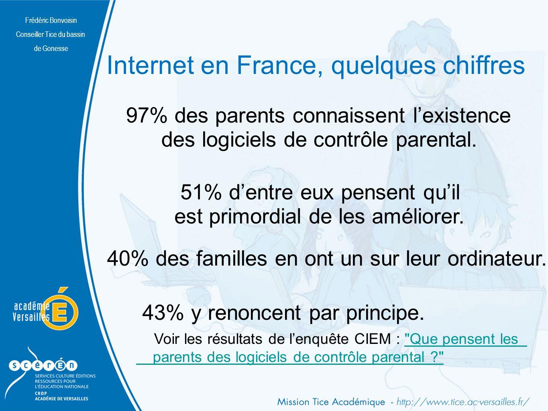 Frédéric Bonvoisin Conseiller Tice du bassin de Gonesse Internet en France, quelques chiffres 97% des parents connaissent lexistence des logiciels de contrôle parental.
