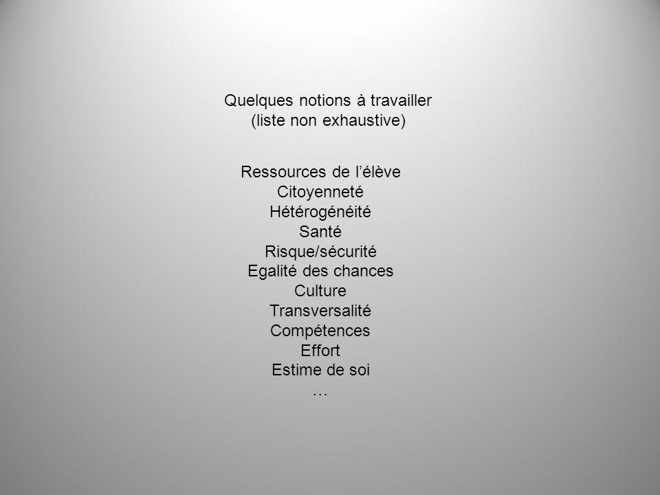 Quelques notions à travailler (liste non exhaustive) Ressources de lélève Citoyenneté Hétérogénéité Santé Risque/sécurité Egalité des chances Culture