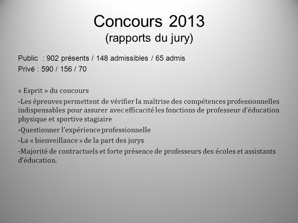 Concours 2013 (rapports du jury) Public : 902 présents / 148 admissibles / 65 admis Privé : 590 / 156 / 70 « Esprit » du concours -Les épreuves permet