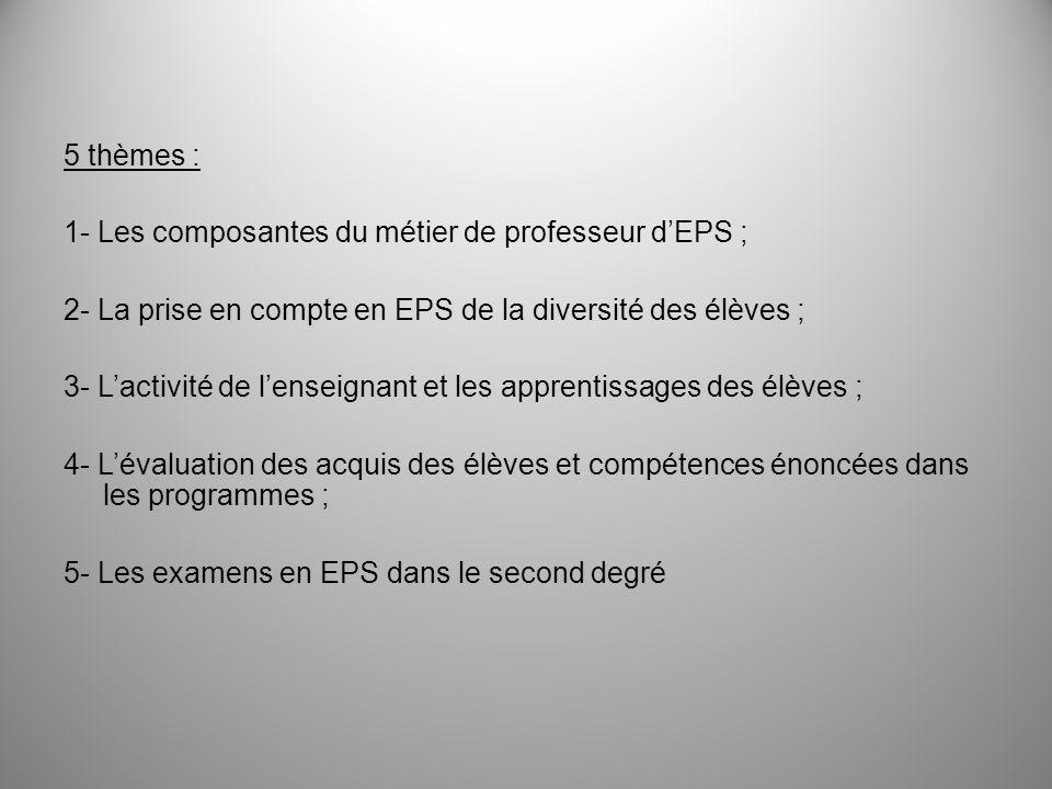 5 thèmes : 1- Les composantes du métier de professeur dEPS ; 2- La prise en compte en EPS de la diversité des élèves ; 3- Lactivité de lenseignant et