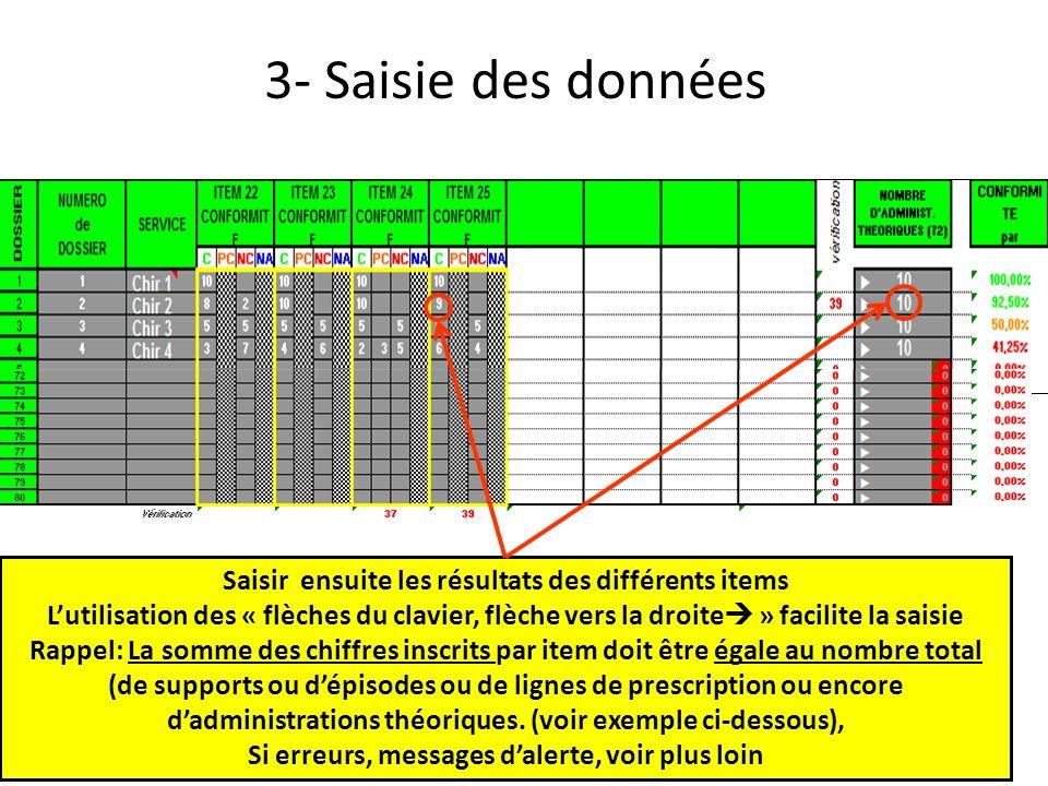 Saisir ensuite les résultats des différents items Lutilisation des « flèches du clavier, flèche vers la droite » facilite la saisie Rappel: La somme d
