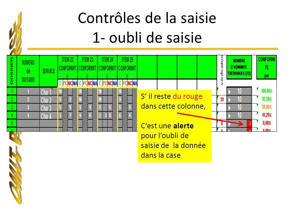 Contrôles de la saisie 1- oubli de saisie S il reste du rouge dans cette colonne, Cest une alerte pour loubli de saisie de la donnée dans la case